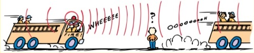 doppler effect in changing pitch of siren