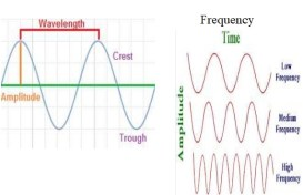 doppler effect wavelength and frequency