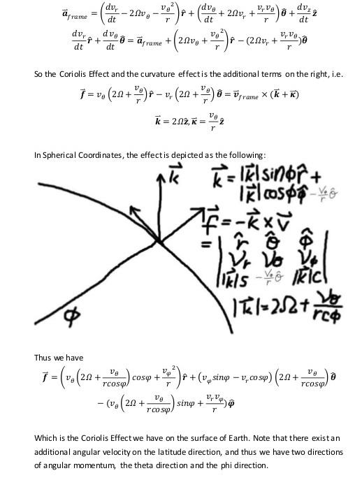 Derivation of Coriolis Effect