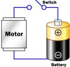 electric charge flow in a battery