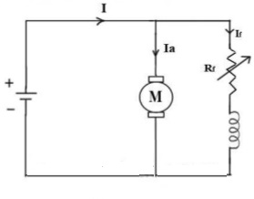 Flux Control Method for dc shunt motor speed control