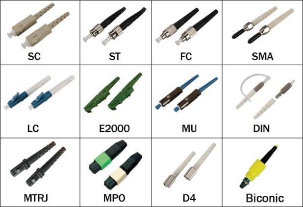 fiber optic connectors selection guide