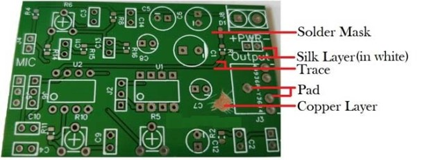 parts of a pcb board