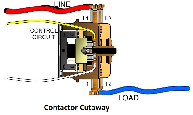 Contactor Construction  U0026 Operating Principle