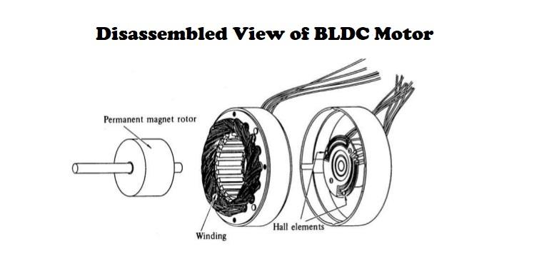 disassembled view of brushless bldc motor diagram