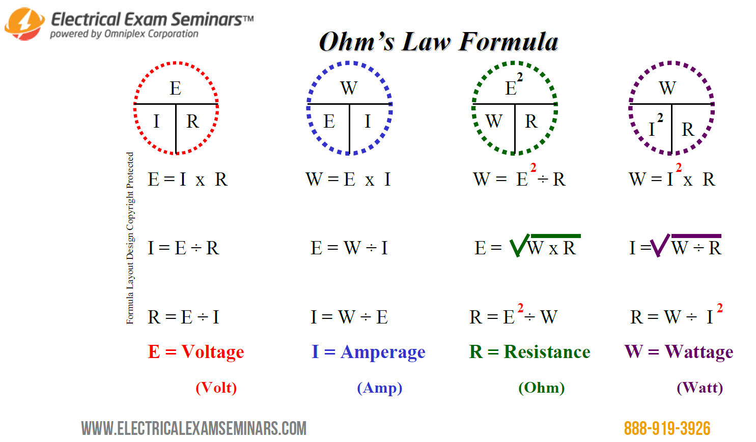 Ohm S Law Electrical Exam Question Calculations