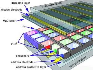 Plasma TV diagrams  electricalfun