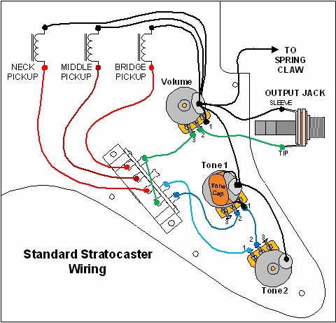 Simple Electric Guitar Wiring Diagram On Simple Images Free