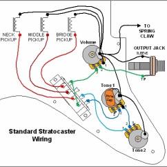 Fender Stratocaster Pickup Wiring Diagram 2001 Pontiac Grand Am Basic Electric Guitar Circuits Part 3 Workbenchfun Com Standard
