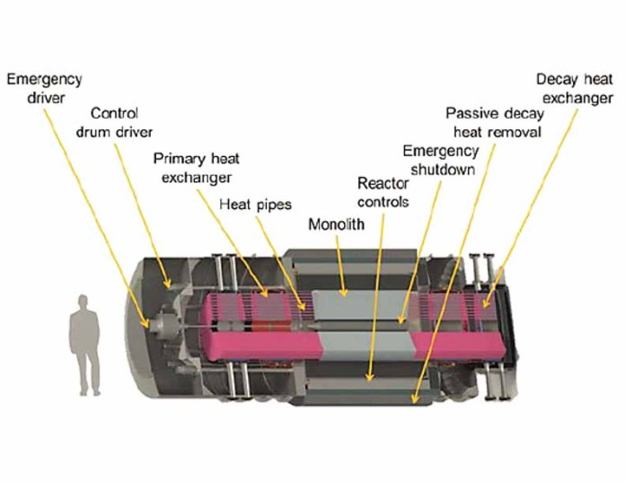 Portable 10 Mw Nuclear Reactor Fig 4