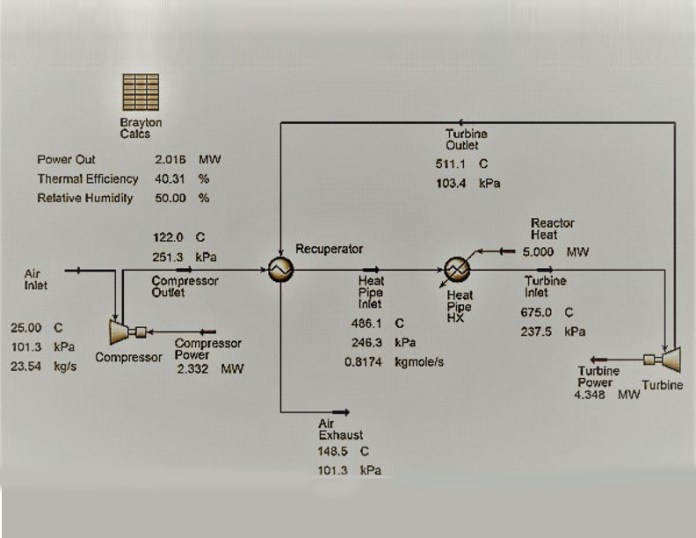Portable 10 Mw Nuclear Reactor Fig 8