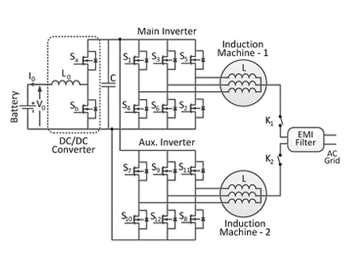 Integrated Charger With Two Motors And Two Inverters
