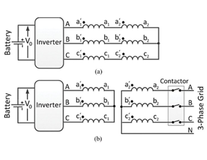 Operation Modes Of An Integrated Charger Presented In For Internal Pm Machine Traction And Charging