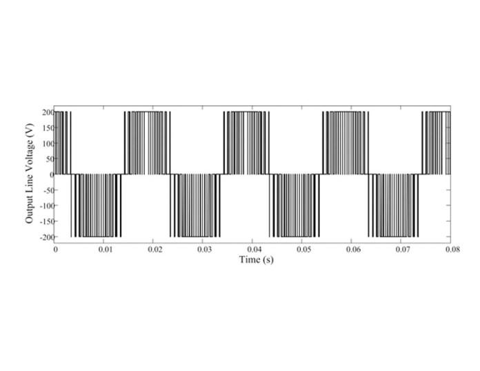 Inverter Output Line Line Voltage Waveform (2)