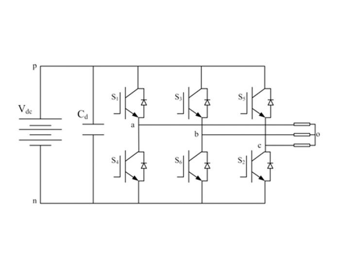 Two Level Voltage Source Inverter