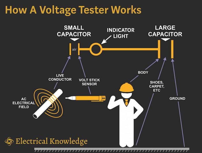 Noncontact Ac Voltage Detector Using Ic 4017 Circuit Diagram