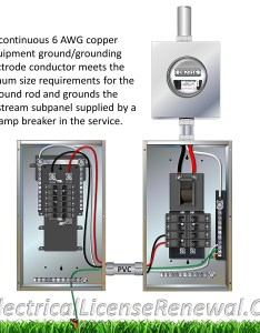 also use of equipment grounding conductors rh electricallicenserenewal