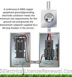 electrical sub panel grounding wiring [ 2264 x 2218 Pixel ]
