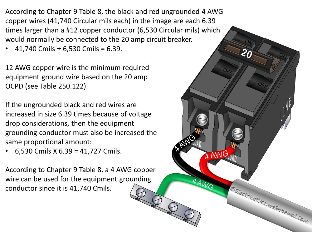 medium resolution of 250 122 b size of equipment grounding conductors increased in size ungrounded power cord wiring diagram