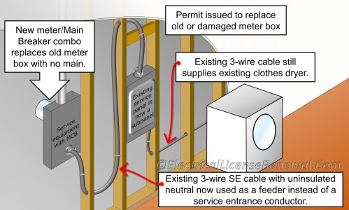 small resolution of service entrance wiring diagram for box