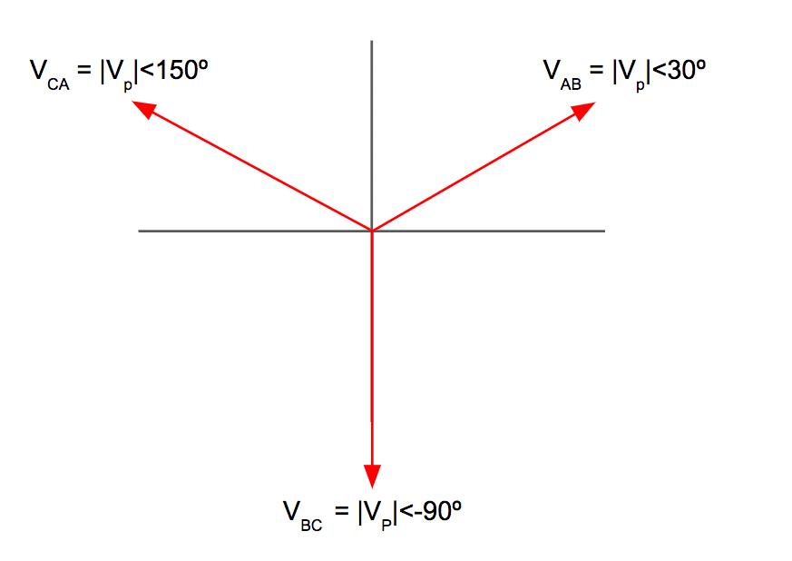 Conexion Delta 440v