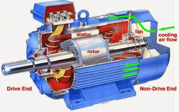 Construction2Bof2Bmotor-2