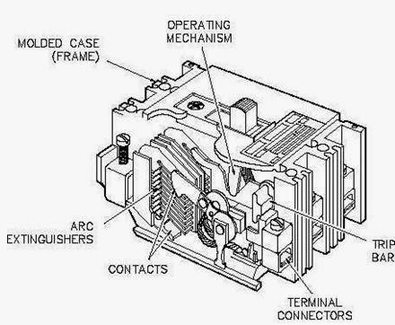 Mobile Home Furnace Breaker.In Door Breaker Vs1. Mcb