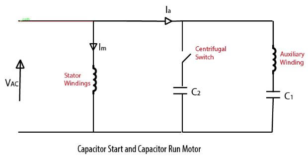 what is single phase induction motors and differnt types of it