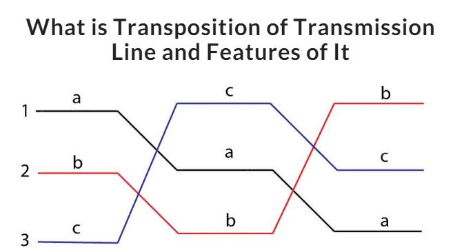 What Is Transmission >> What Is Transposition Of Transmission Line And Features Of It