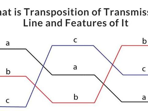 What is Transposition of Transmission Line and Features of It