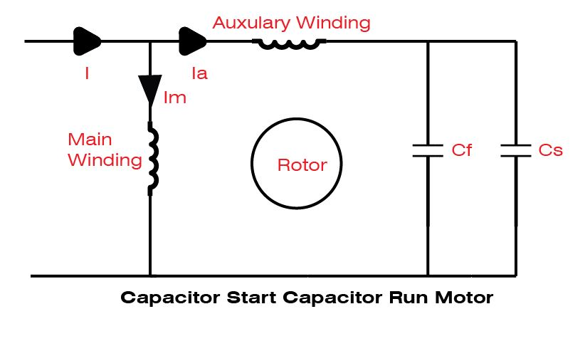 4 differnt types of single phase induction motor Electric Motor Capacitor Wiring Diagram normally two capacitors on in this circuit and one capacitor is used for a start the motor while the other is used to run the motor