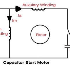 Single Phase Psc Motor Wiring Diagram 2000 Mitsubishi Montero How Does A Capacitor Start Work - Impremedia.net