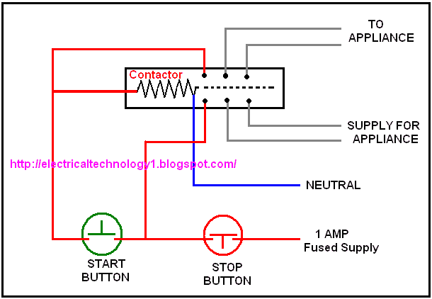 wiring diagram of magnetic contactor mini moto quad power schematic name working a simple circuit reversing