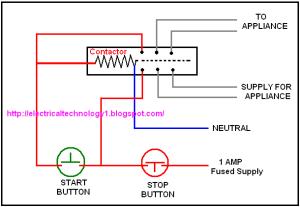 Definite Purpose Contactor Wiring Diagram A1 Definite