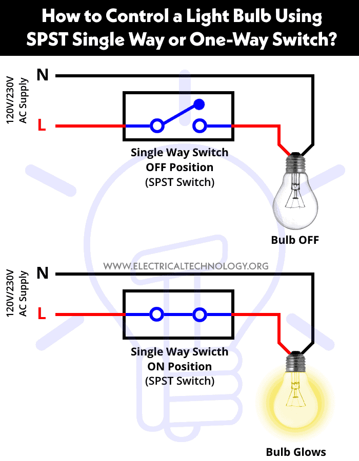 2 Way Switch Wiring Diagram Fig 1 Two How To Control A Light Bulb By A Single Way Or One Way Switch