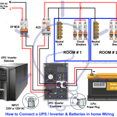 Home Ups Inverter Wiring Diagram 1994 Ford Econoline Radio Manual Auto With Changeover Switch How To Wire Without Ats
