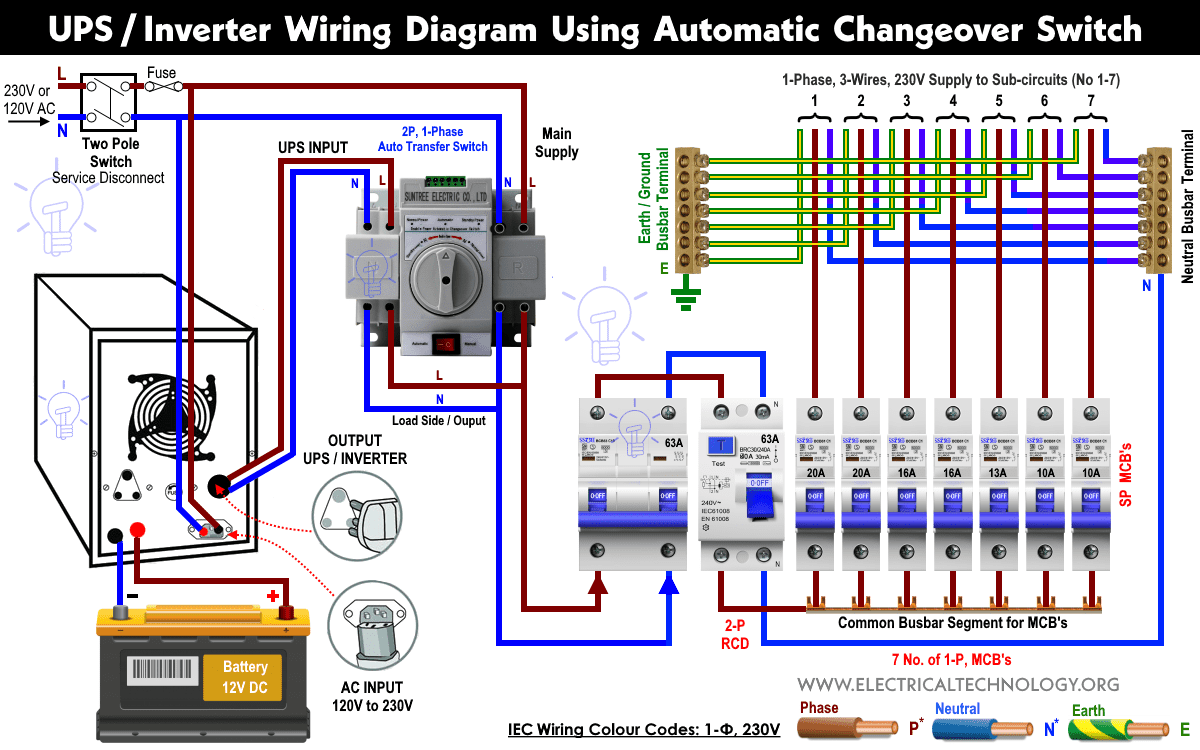 Home Transfer Switch Wiring Diagram