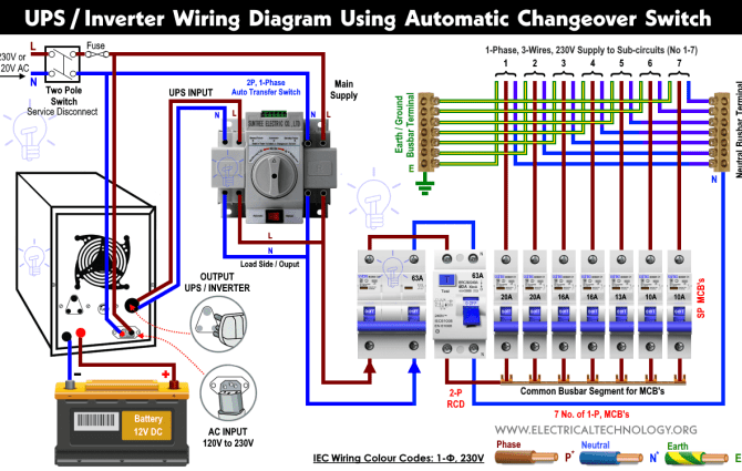 how to wire auto  manual changeover  transfer switch  1