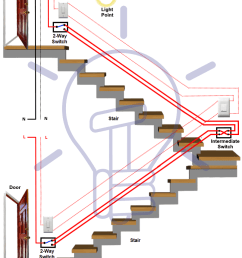 staircase wiring circuit diagram how to control a lamp from 2 places staircase wiring application [ 803 x 1120 Pixel ]