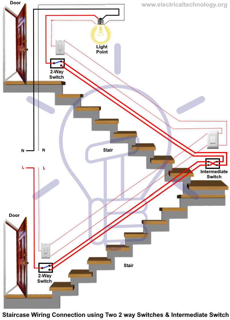 medium resolution of staircase wiring connection using 2 two way switches and intermediate switch