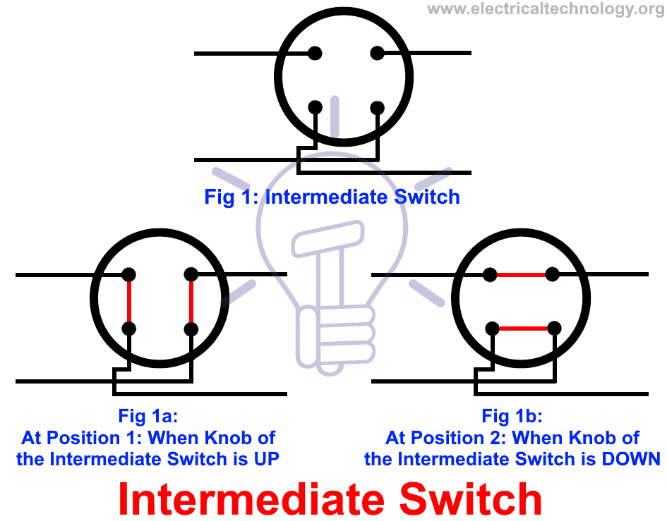 2 Way Switch Wiring Diagram Fig 1 Two Intermediate Switch Its Construction Operation Amp Uses