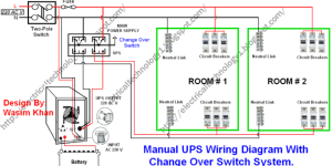 Manual UPS Wiring Diagram With Change Over Switch System