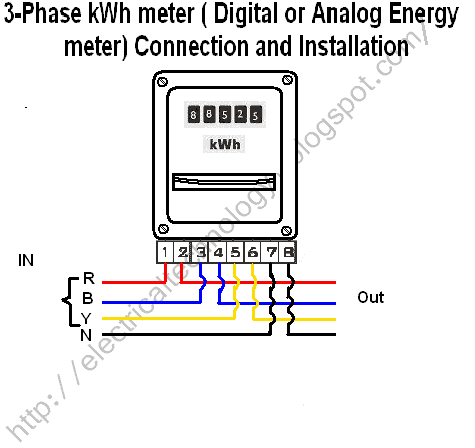 how to wire a 3phase kwh meter installation of 3phase