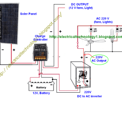 how to wire solar panel to 220v inverter 12v battery 12v dc load [ 1004 x 839 Pixel ]