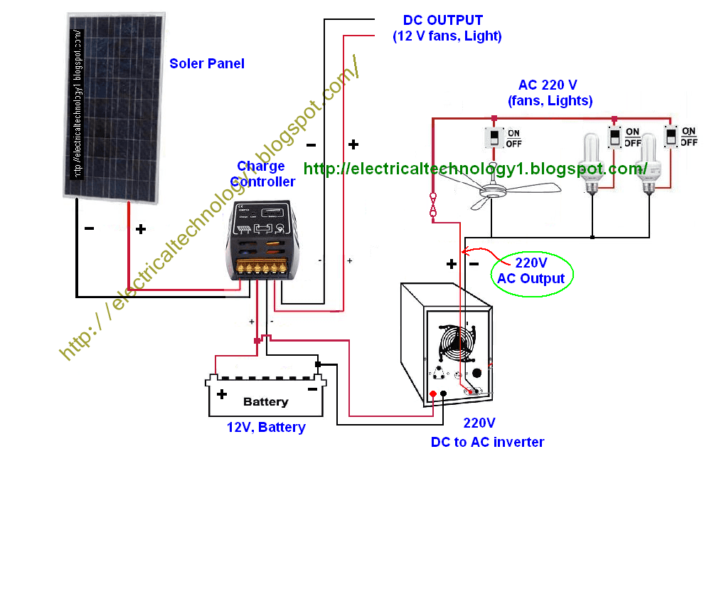 hight resolution of how to wire solar panel to 220v inverter 12v battery 12v dc load