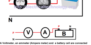 A Voltmeter, an ammeter (Ampere meter) and a battery cell are connected in series It is