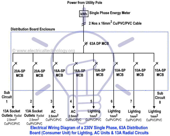 meter box wiring diagram switch to  99 chevy s10 fuse
