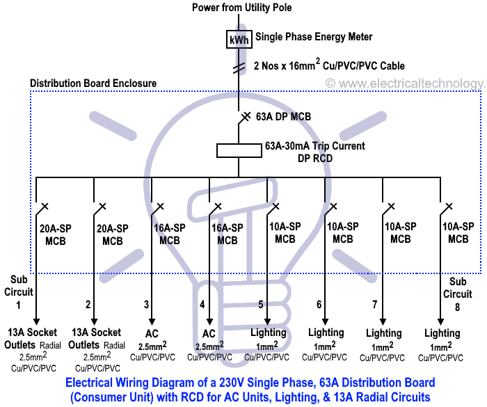 wiring diagram electrical single line