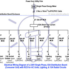 Distribution Board Wiring Diagram 2006 Chevy Silverado Bose Radio Of The With Rcd Single Phase Home Supply Electrical A 230v 63a Consumer Unit
