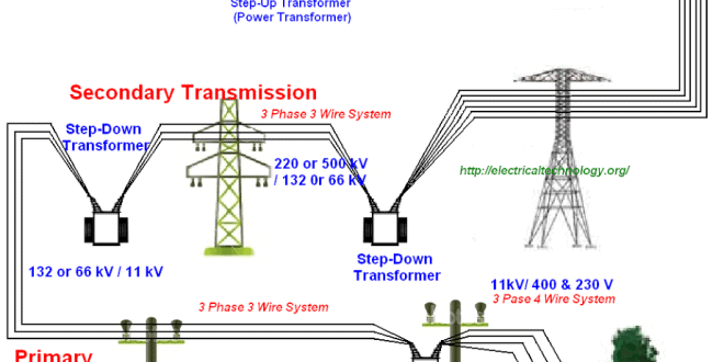 Step Up Transformer Wiring Diagrams Typical Ac Power Supply System Scheme And Elements Of